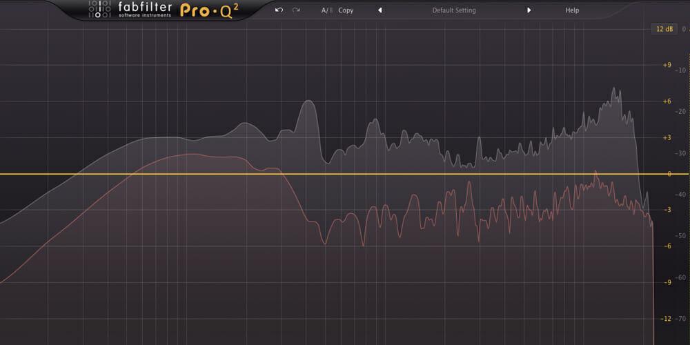Hyperbits Fab Filter Pro Q2