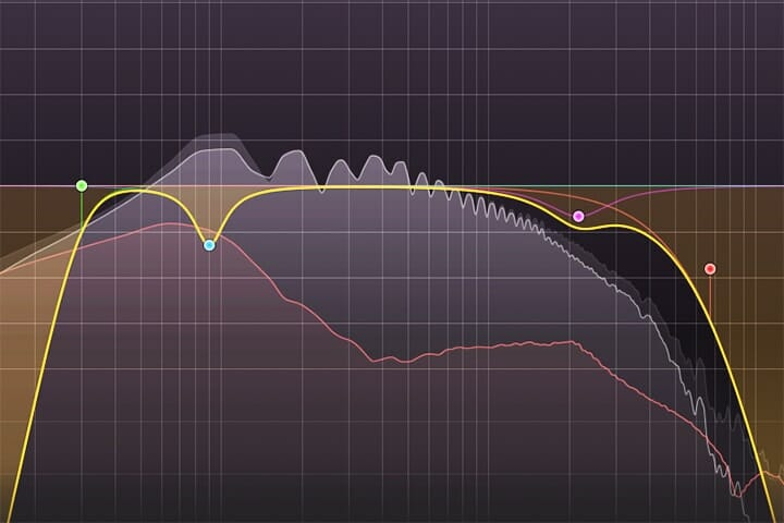 Hyperbits How to Mix Music: 8 Technical Steps for Beginners Reductive EQ
