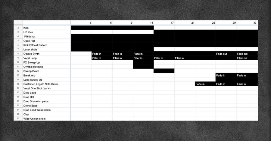 Reference Tracks - Arrangement